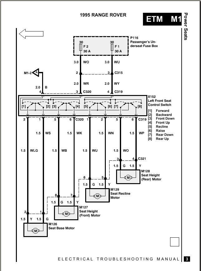 range rover sport seat wiring diagram