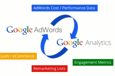 adwords-and-analytics