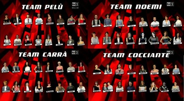 Foto concorrenti di The Voice of Italy