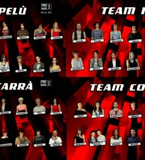 Foto concorrenti di The Voice of Italy