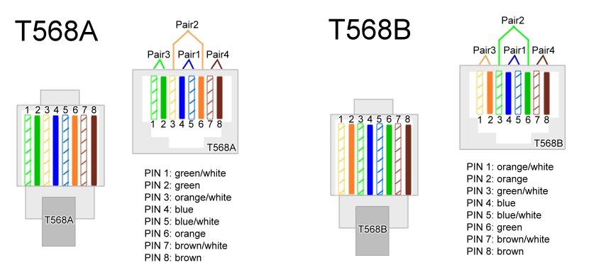 T568b Wiring Diagram Youtube technical wiring diagram