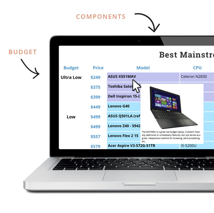 LappyList - The Free Laptop Buying Guide and Comparison Tool