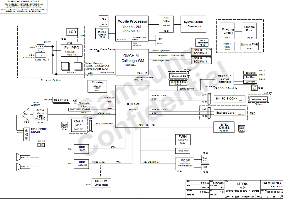 Motherboard Fan Diagram