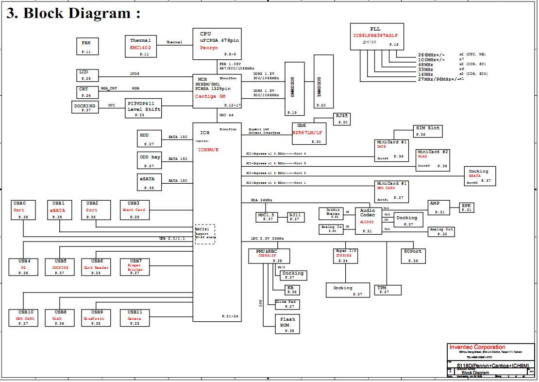 Hercules Foot Switch Wiring Diagram : 35 Wiring Diagram