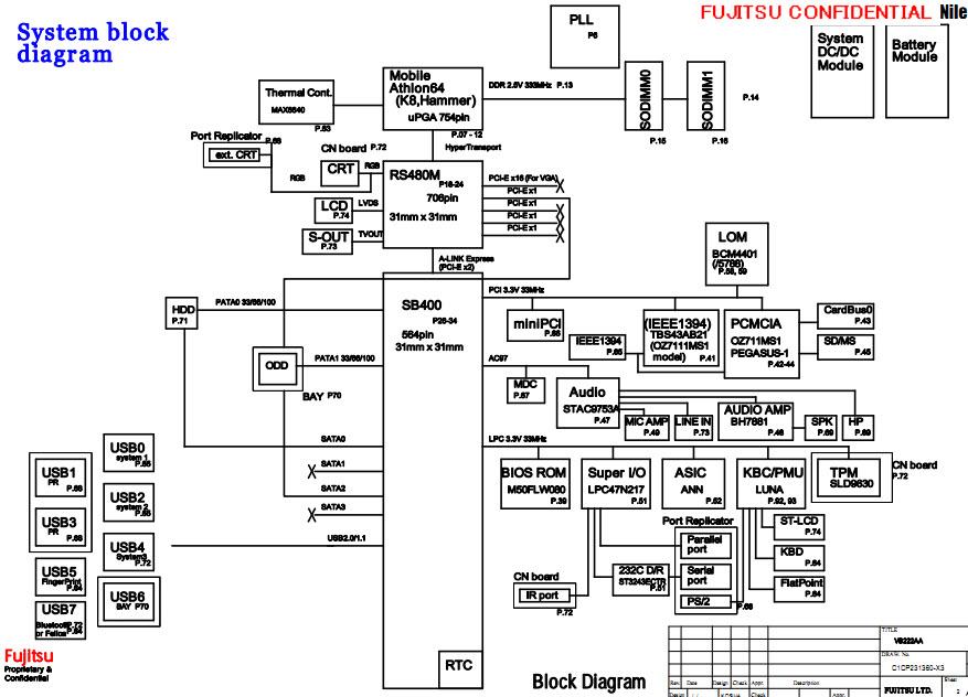 jio mobile block diagram