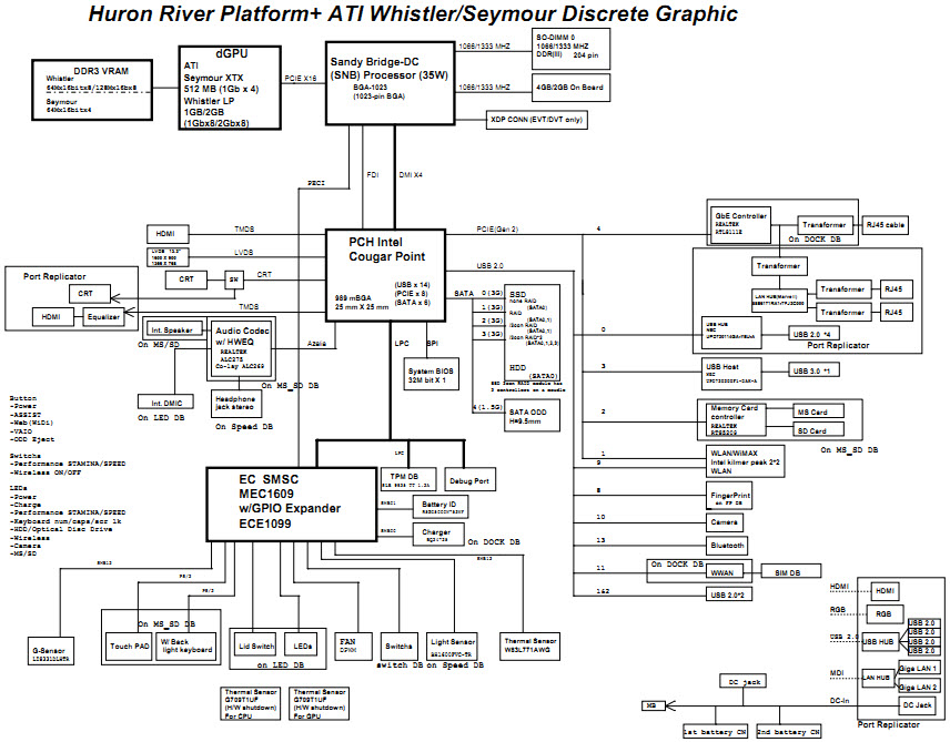 Diagram Of Sony Download Wiring Diagram
