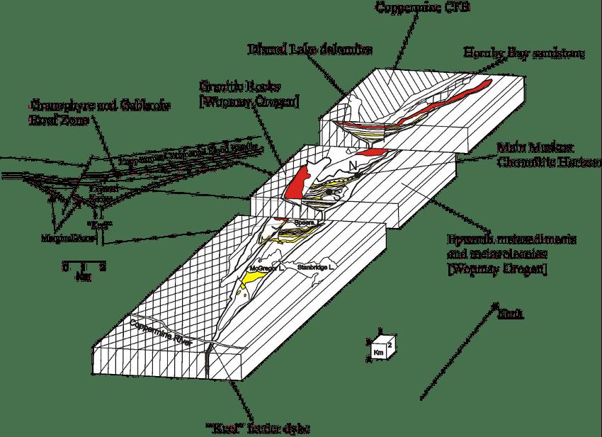 igneous intrusion diagram
