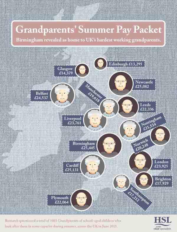 Grandparents Infographic