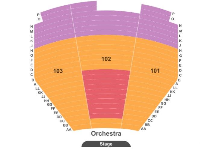 Boyz II Men Las Vegas - Tickets  Review