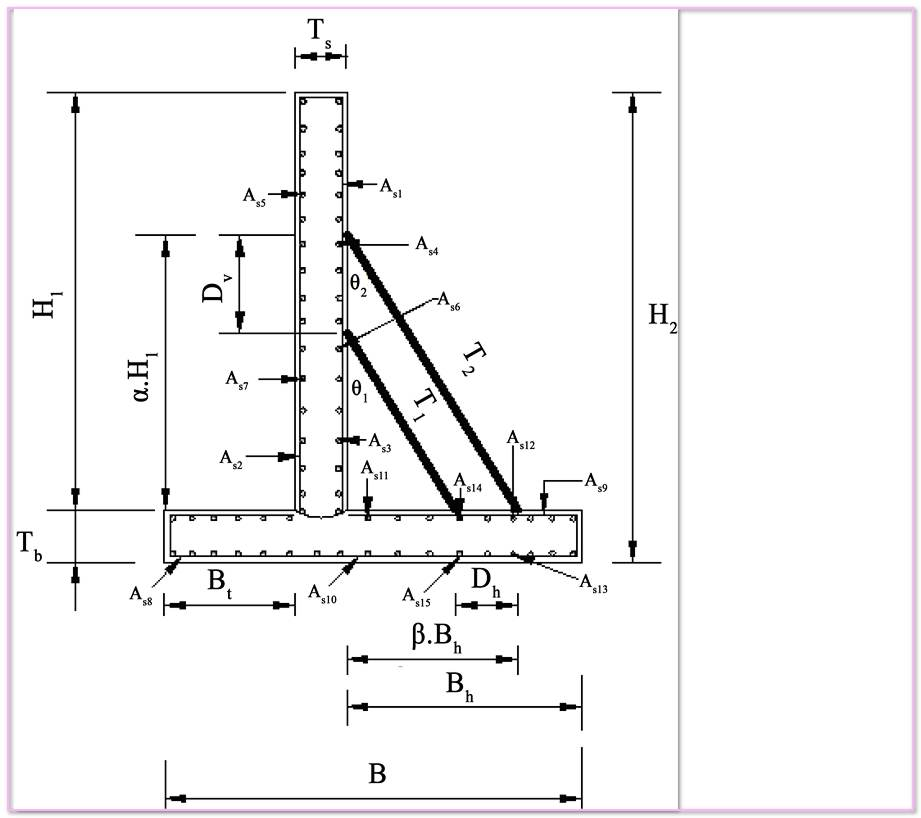 Reinforced Cantilevered Wall DESIGN PROCEDURE MASONRY RETAINING