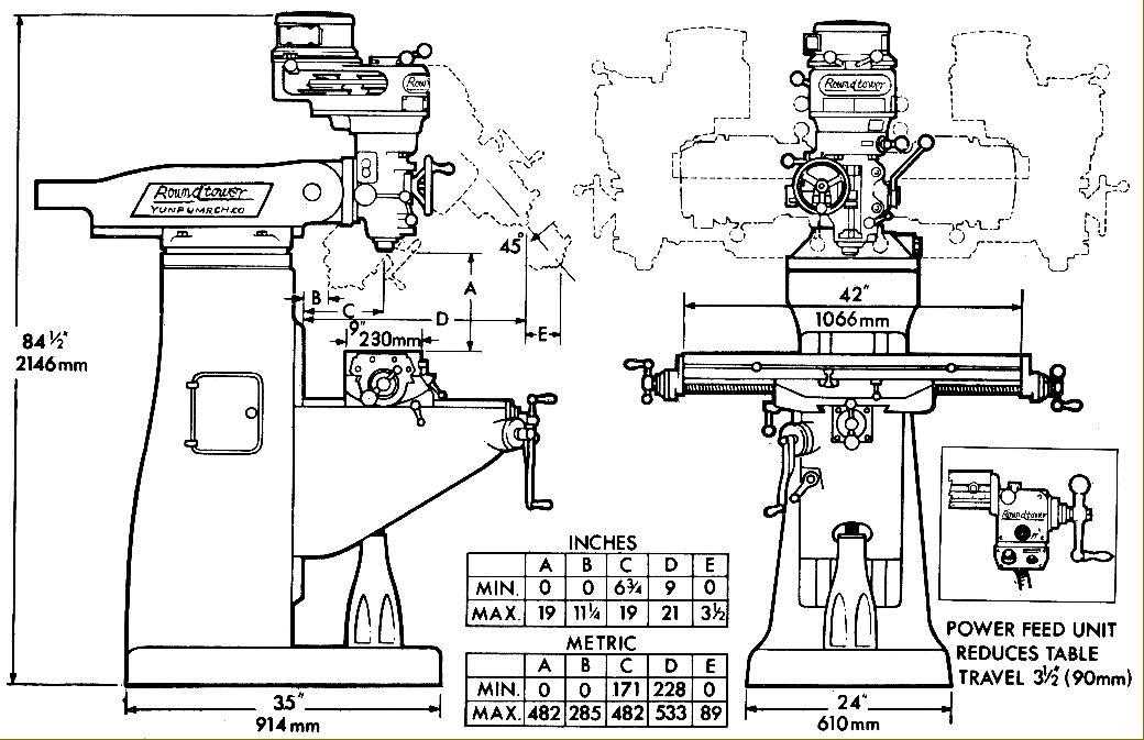 wiring diagram milling machine