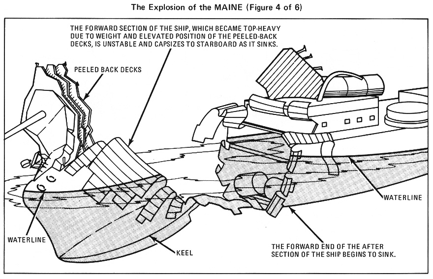 uss maine diagrams