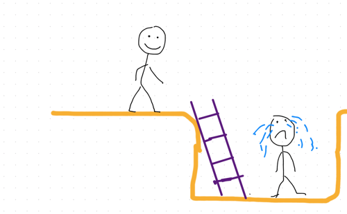when our children feel sad - giving stickman in hole a ladder