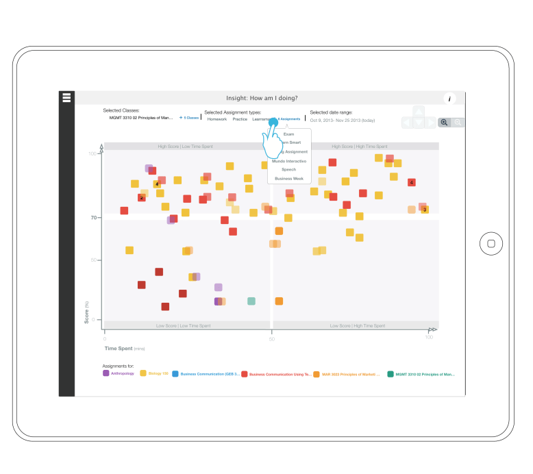 Displaying all of the assignments filtered for the visualization.