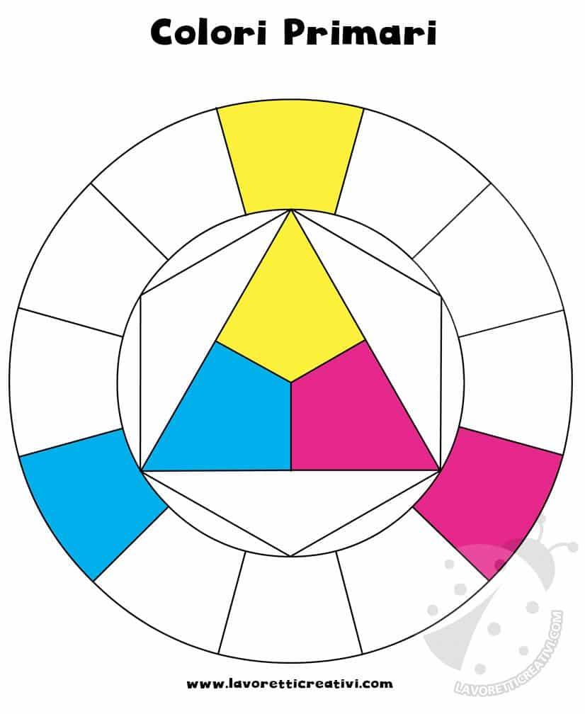 Teoria Del Colore Il Cerchio Cromatico Di Itten Lavoretti
