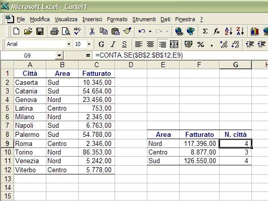 Come utilizzare le funzioni SE, SOMMASE e CONTASE di Excel