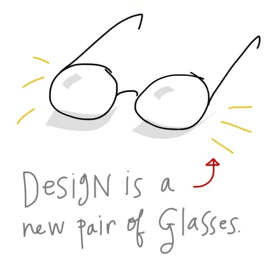 Design is a new pair of glasses