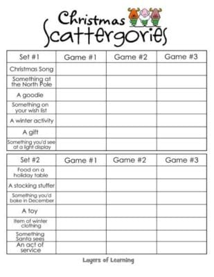 graphic about Scattergories Lists 1 12 Printable named Scattergories Bridal Shower Activity Printable Phrases Editable