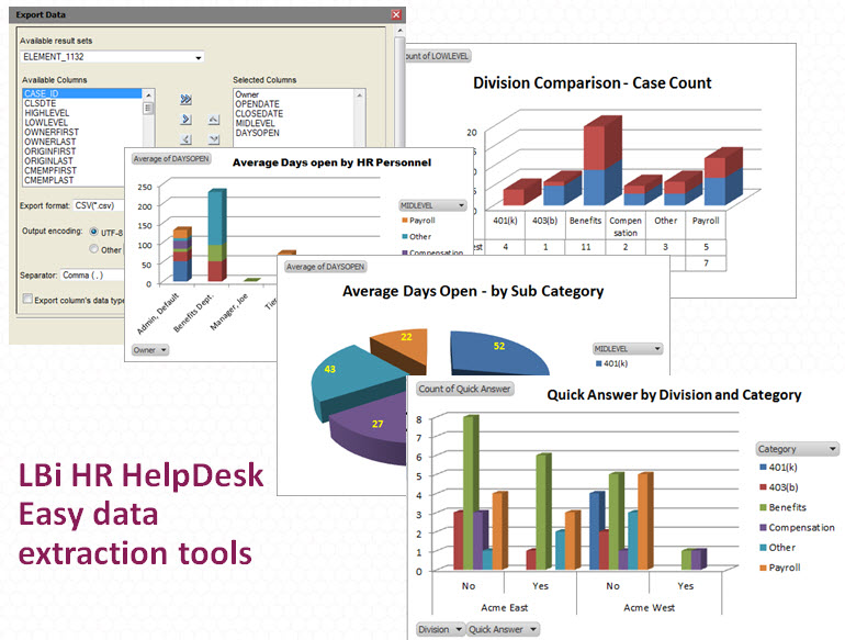 LBi HR HelpDesk Tips and Tricks \u2013 Extracting Data From Reports - LBi - hr report