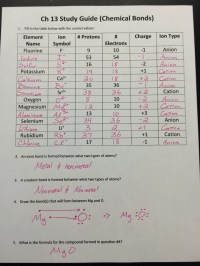 Ionic And Covalent Bonds Worksheet Answers. Worksheets ...