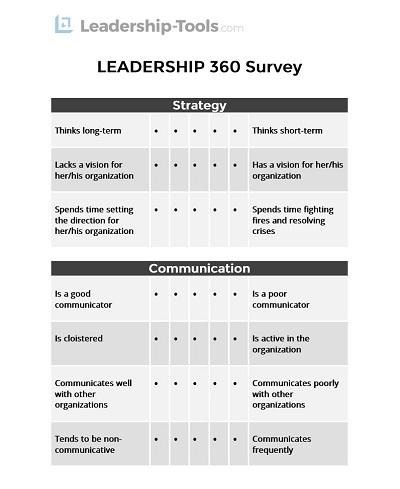 Leadership 360 Degree Feedback Free Tool