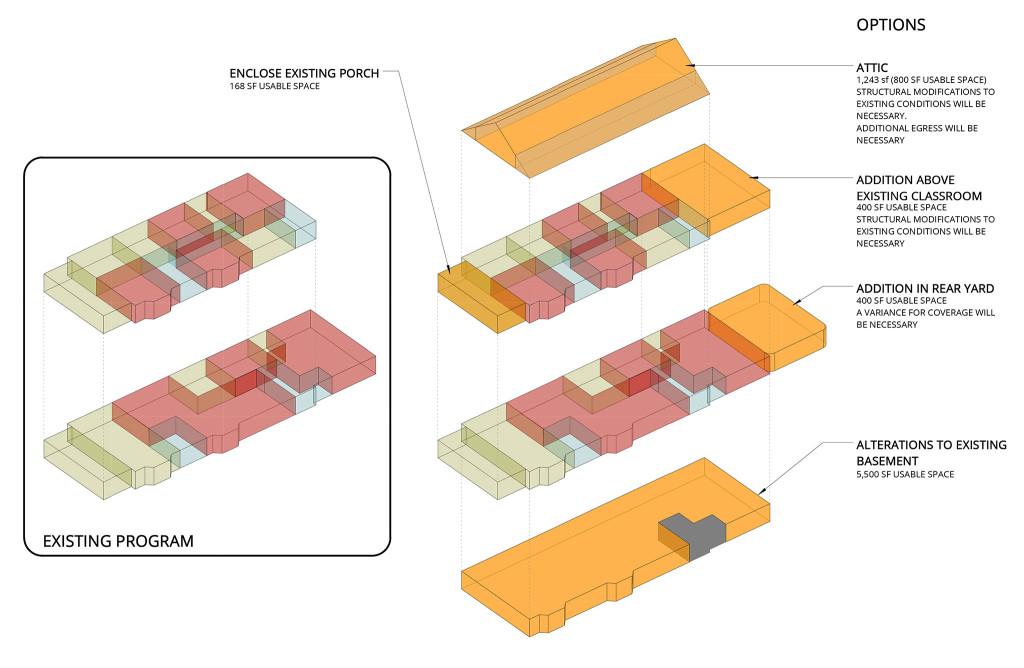 LEAP-Sample-Construction-Budget-ROI-1 - LEAP Architecture - sample construction budget