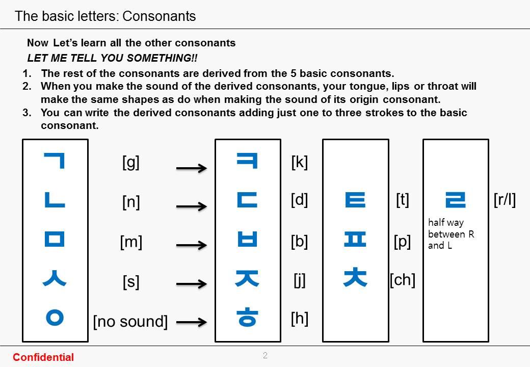 Lesson 1 (PDF) \u2013 Korean Alphabet \u2013 Learn Fly Love