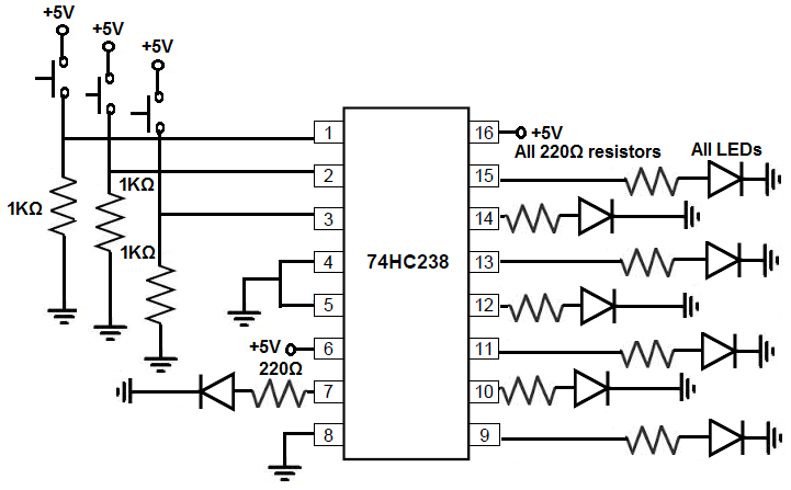 3 to 8 decoder circuit