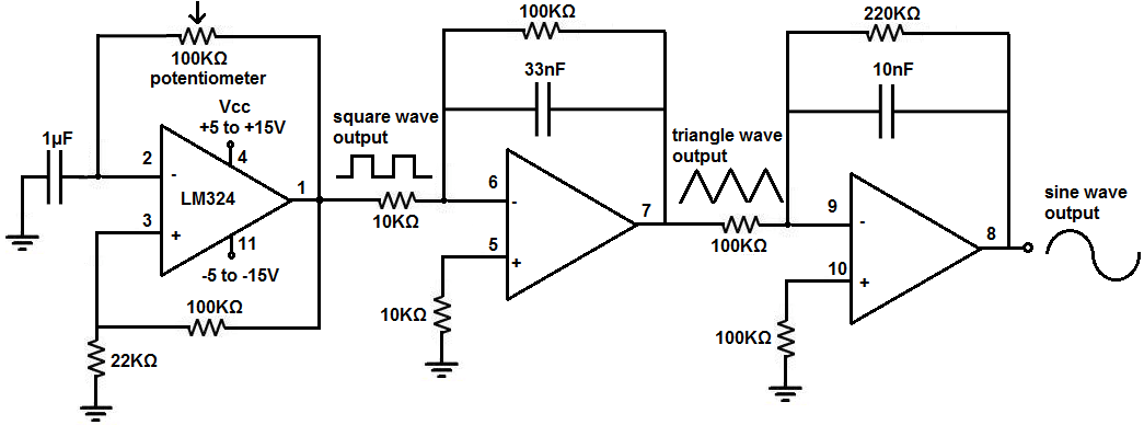 function generator circuit using quad opamp ic max494
