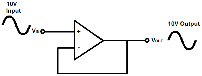voltage follower circuit using op amp