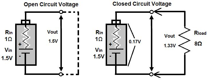 open circuit examples