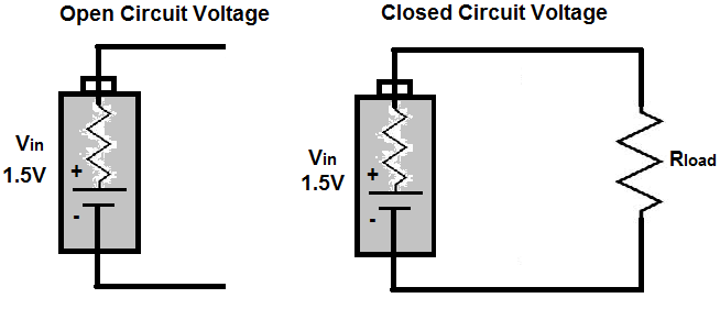 voltage drop series circuit