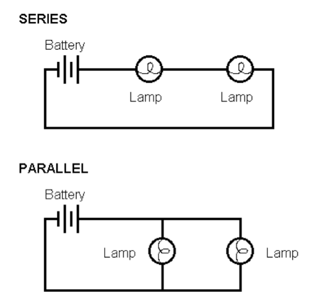 water circuit analogy to electric circuit