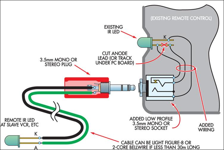 rj45 connector wiring diagram as well infrared controls wiring diagram