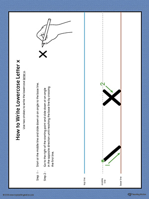How to Write Lowercase Letter X Printable Poster (Color