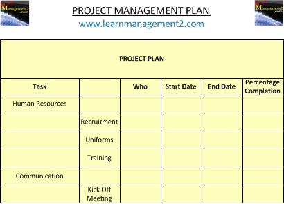 Project Planning Tasks And Headers - project planning