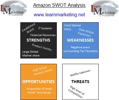 Swot analysis for birds eye company Homework Help cetermpapersnsw - business swot analysis