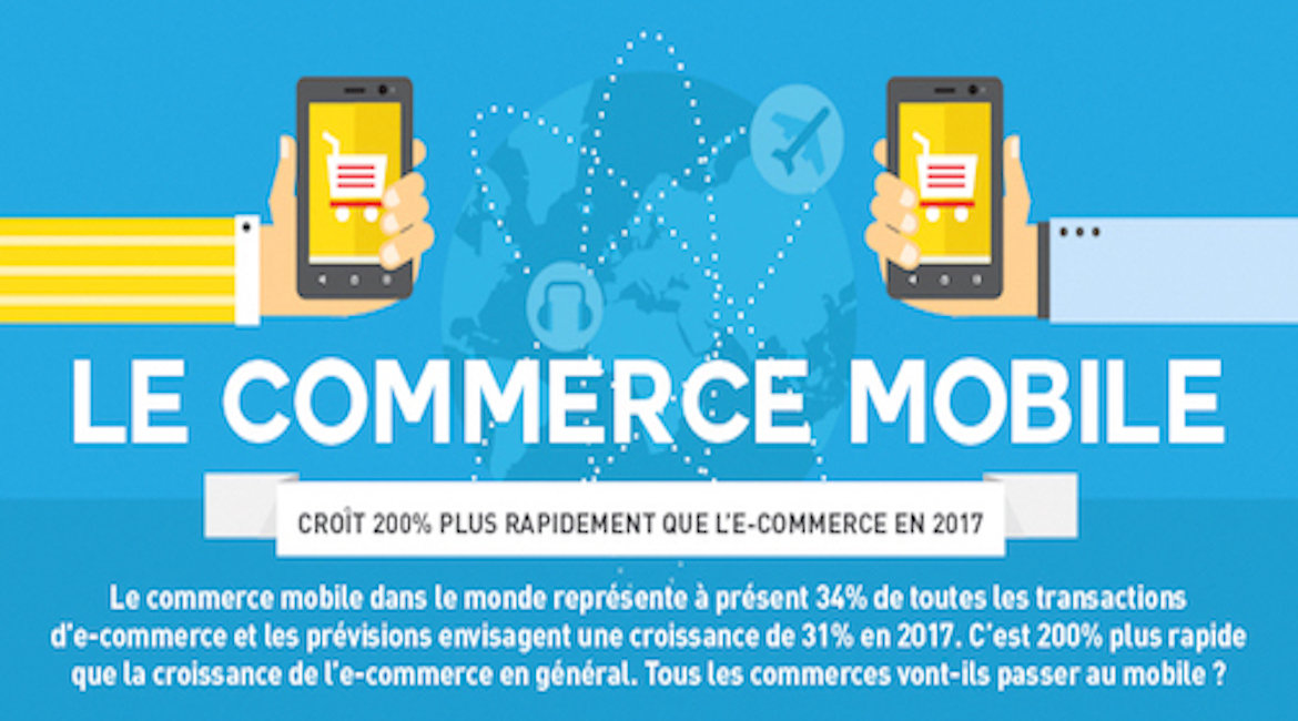 m-commerce vs e-commerce - copie