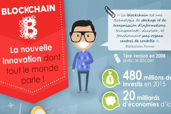 blockchain-copie