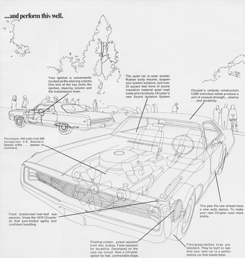 1977 chrysler new yorker schema cablage