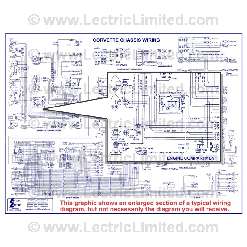 1961 Corvette Wiring Diagram Wiring Diagram