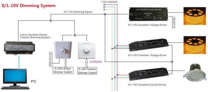 83A Constant Voltage 0 10V LED Controller With AC100V - 240V Input