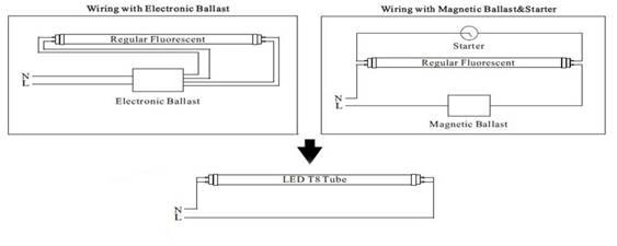 rewiring emergency ballast wiring diagram