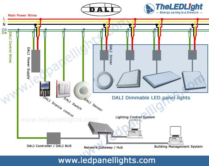 lighting control panel schematic diagram