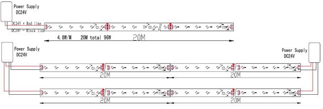 NFSS-1200x-24V series 1200 High Power LED Flexible Light Strip - 20m