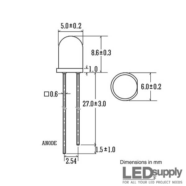 wiringpi led dimmensions