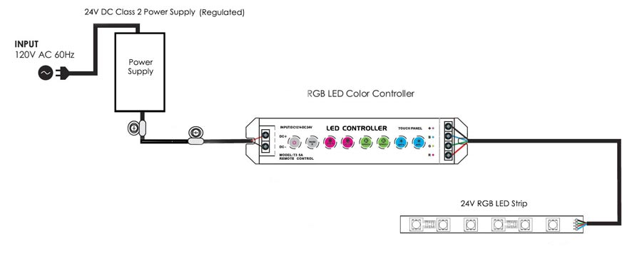 9v Rgb Led Wiring Diagram Electrical Circuit Electrical Wiring Diagram