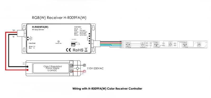 120v led strips rgb wiring diagram led strip controller w led amp