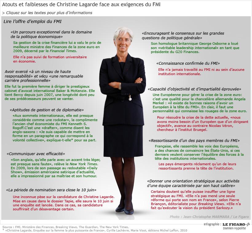 modele cv francais secteur education