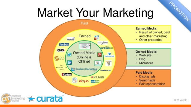 3 Different Media Types for Your Digital Marketing Plan - Legalmorning - digital marketing plan